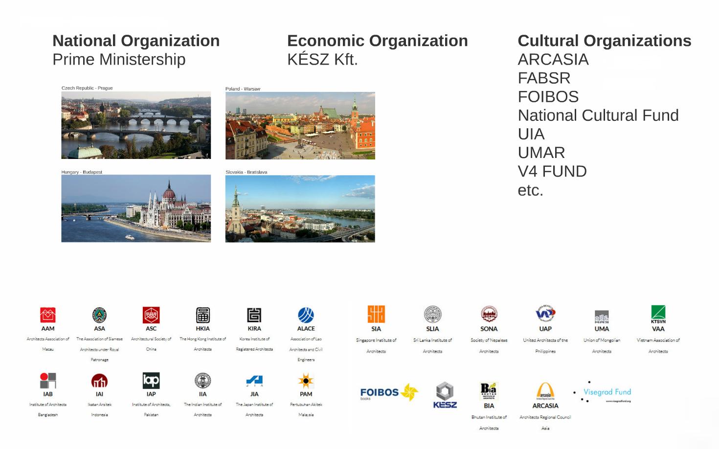partner_organizations_k